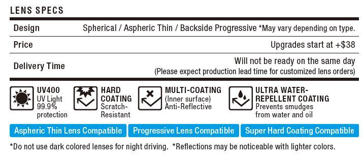 lens specs