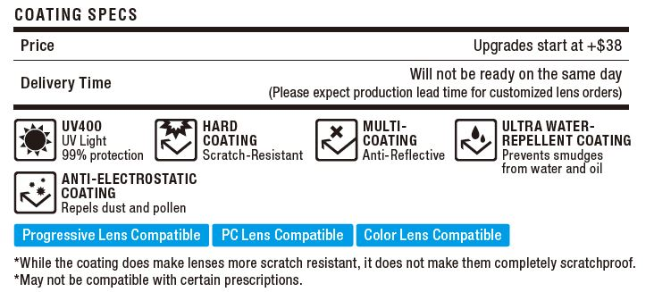 coating specs