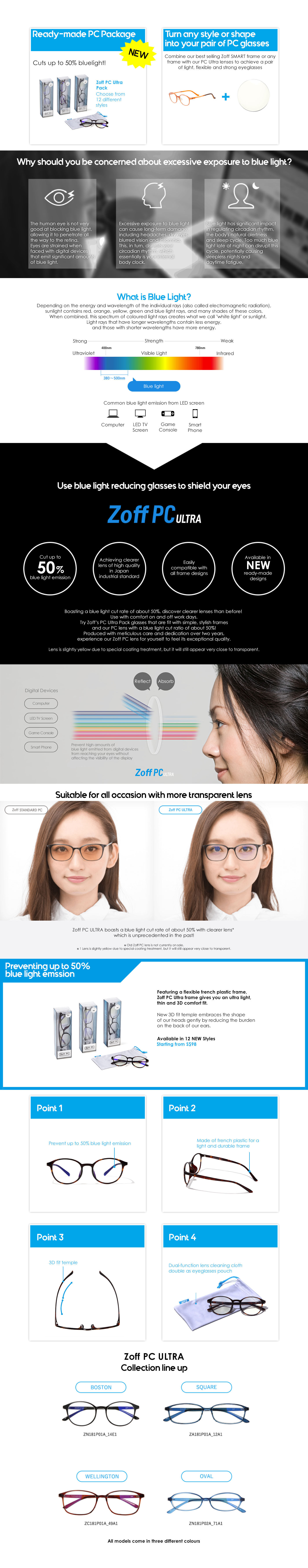 Zoff PC ULTRA, PC Lens cut blue light 50%